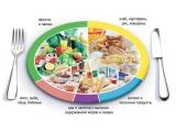 Гостиница Пристанская - иконка «питание» в Клетском